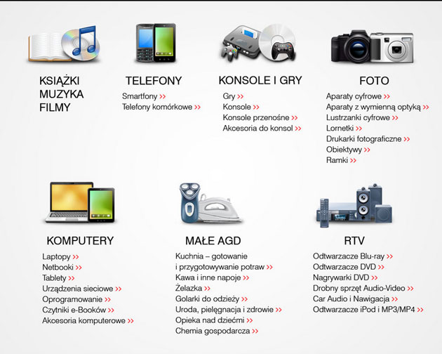 Kategorie Media Markt
